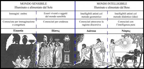 mito caverna Platone 2