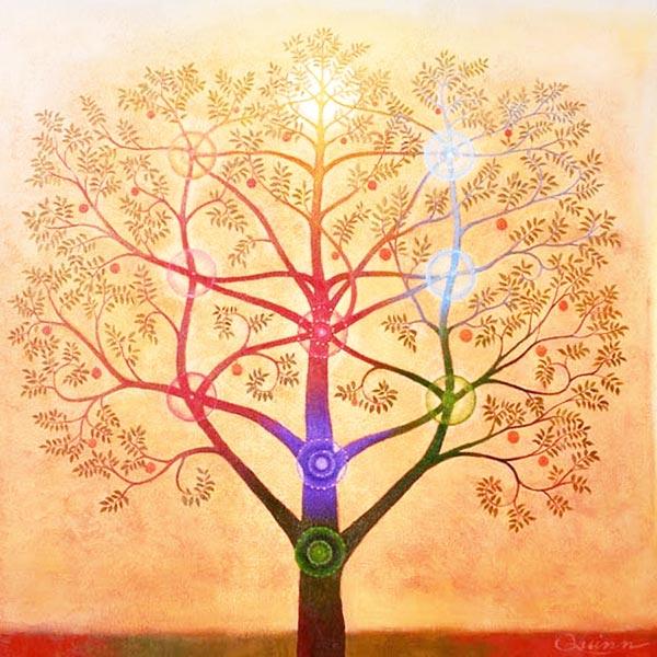 albero-sefirotico